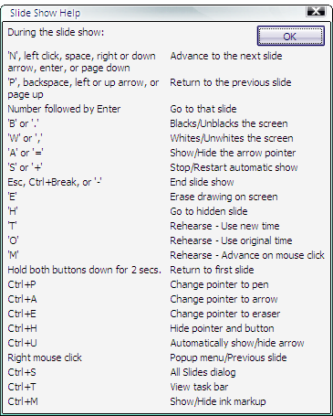 Slideshow Shortcut List